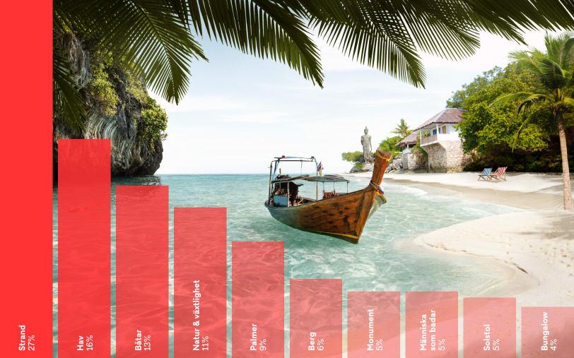 ett vykort från paradiset